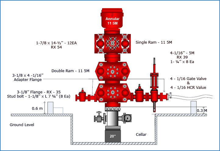 Motor Double R Hydraulic Power Systems Pumps Part Three